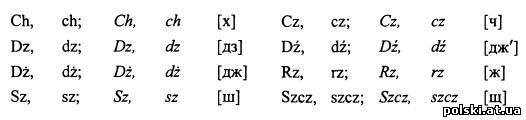 Диграфи в польській мові